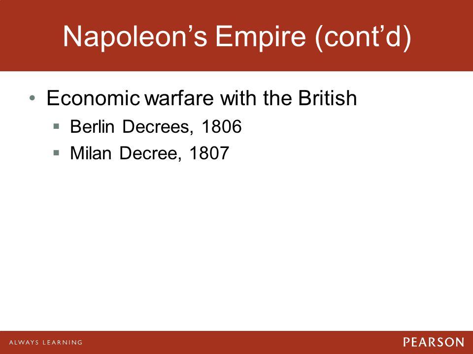 Napoleon's Empire (cont'd)