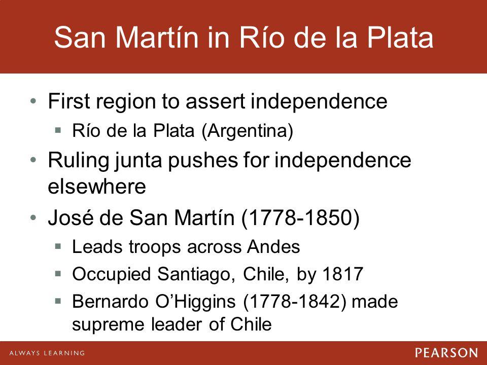 San Martín in Río de la Plata