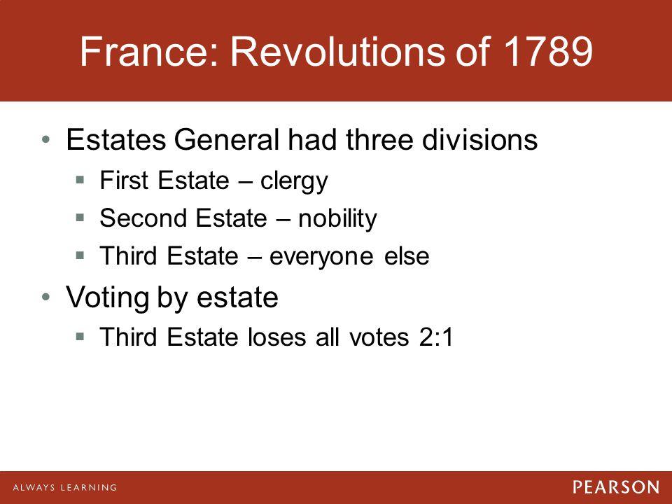 France: Revolutions of 1789