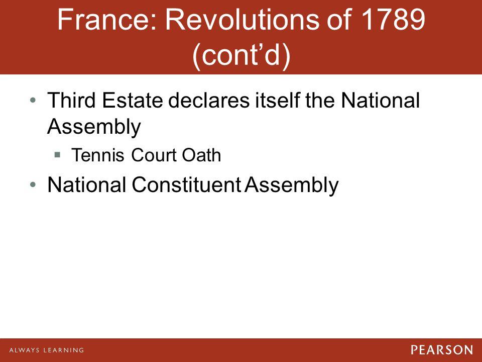 France: Revolutions of 1789 (cont'd)