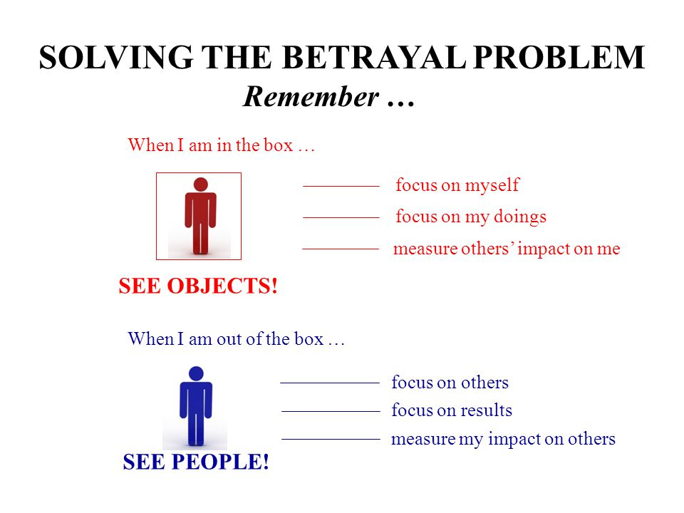 SOLVING THE BETRAYAL PROBLEM