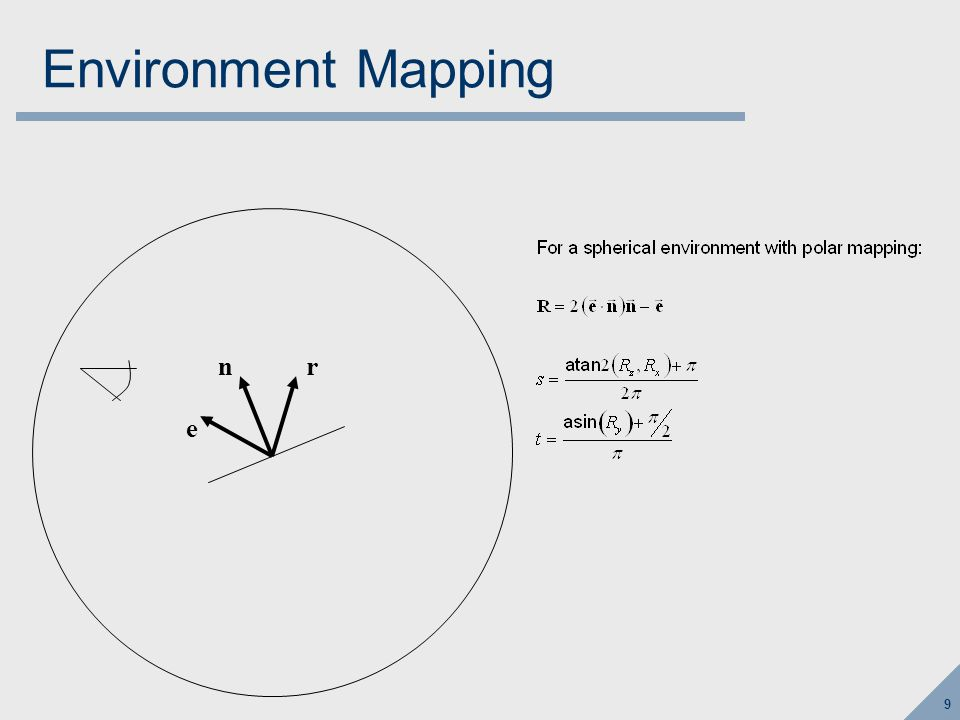 Environment Mapping