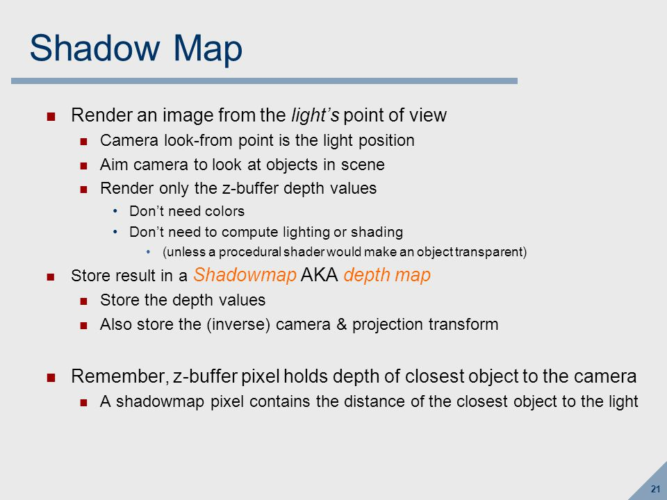 Shadow Map Point light source