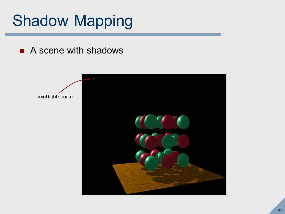 Shadow Mapping Without and with shadows