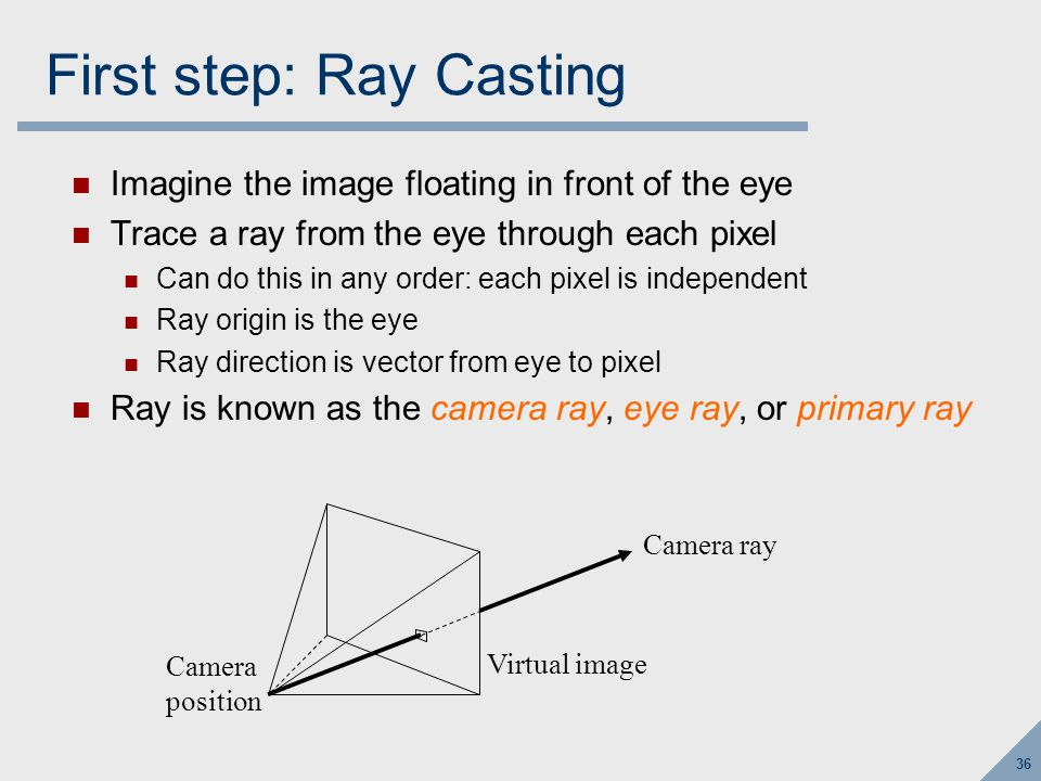 Intersection Testing Test which object(s) the ray intersects