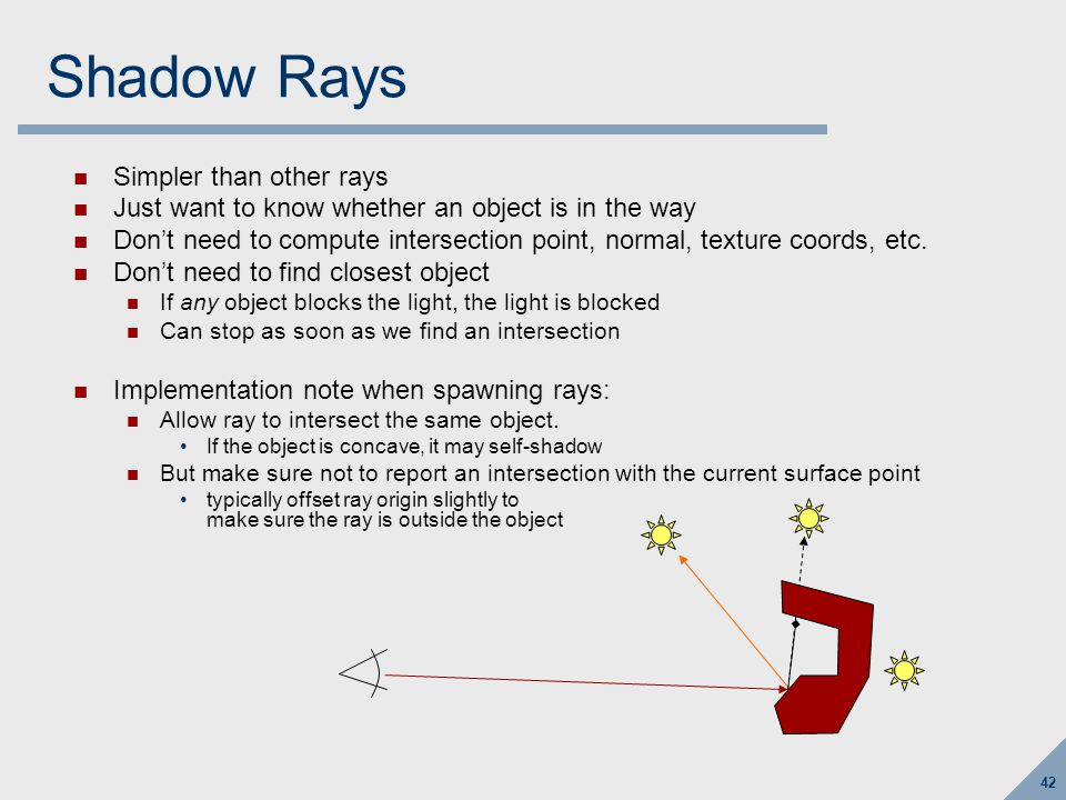 Reflection Rays If material is reflective: Spawn a new ray: