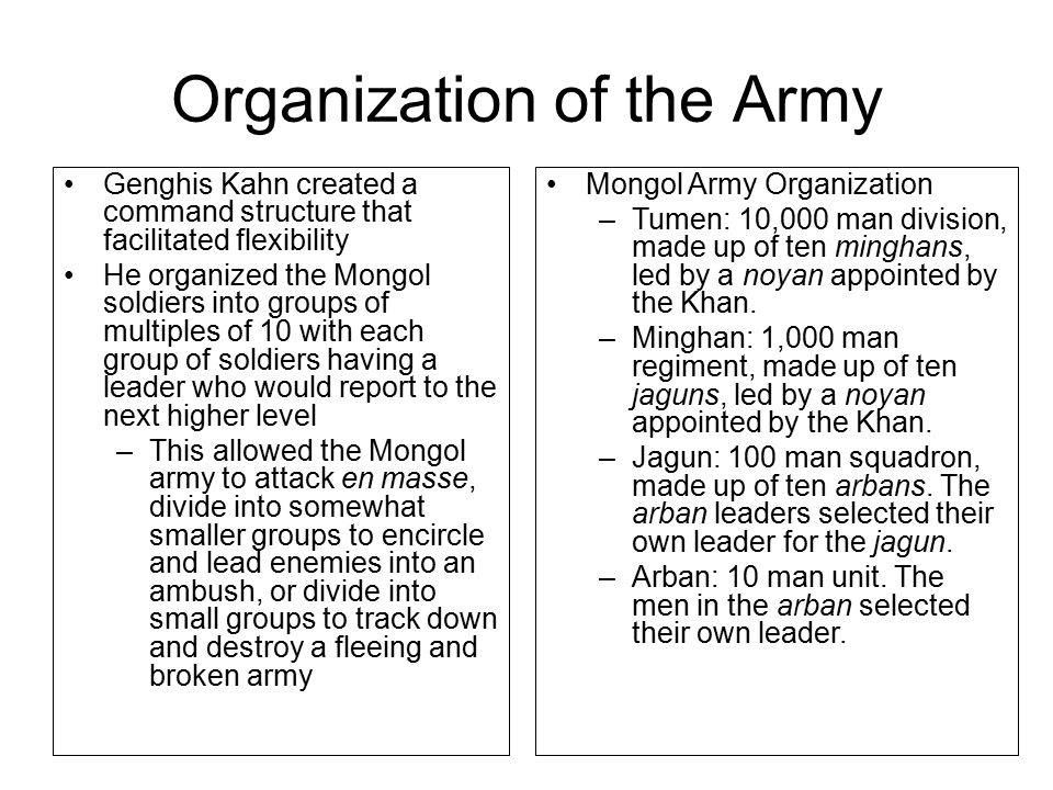 Organization of the Army
