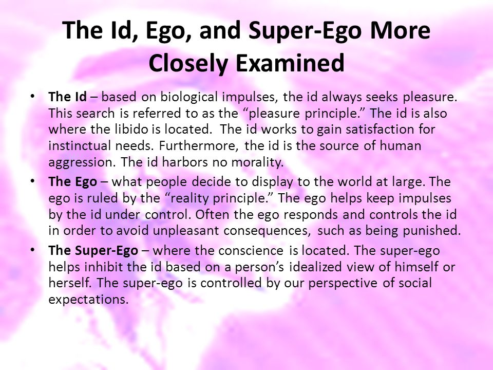 The Id, Ego, and Super-Ego More Closely Examined