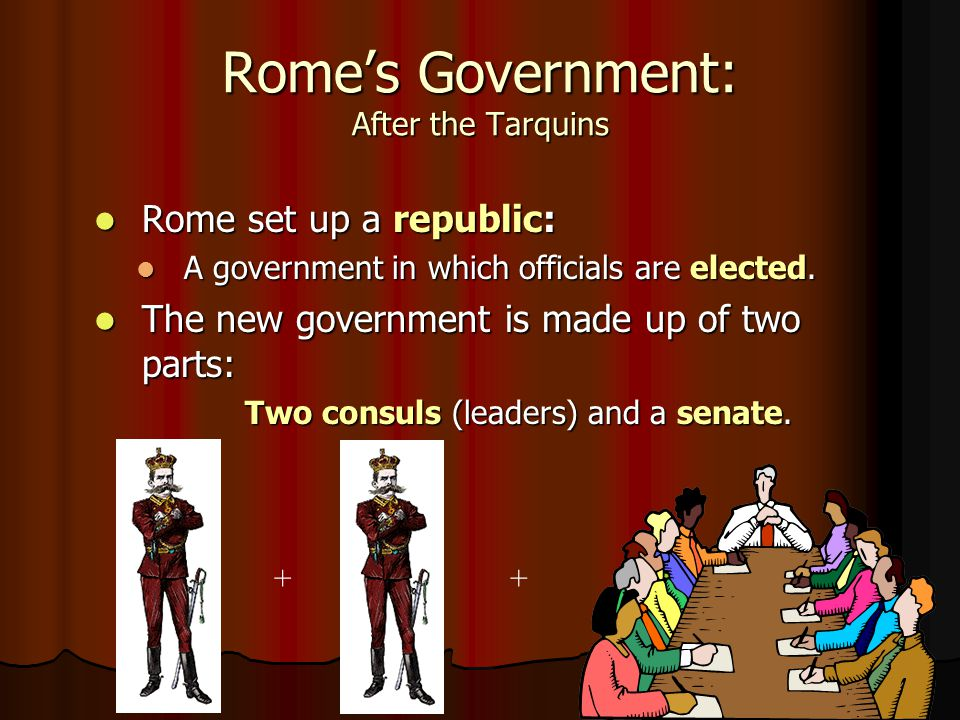 Rome's Government: After the Tarquins