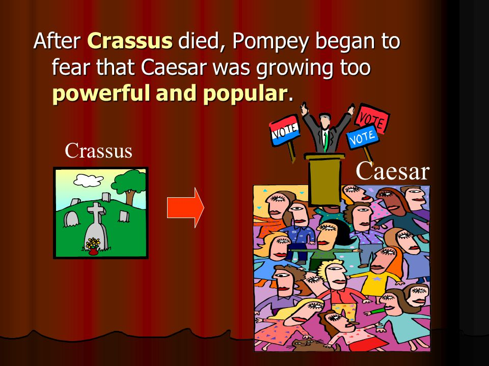 After Crassus died, Pompey began to fear that Caesar was growing too powerful and popular.