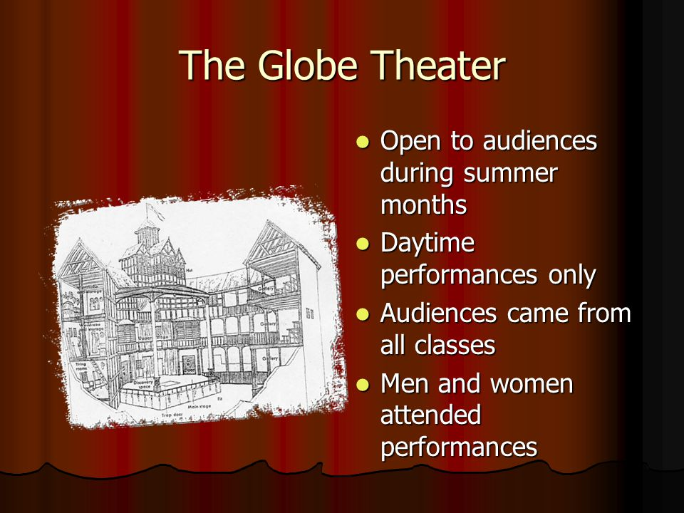 The Globe Theater Open to audiences during summer months
