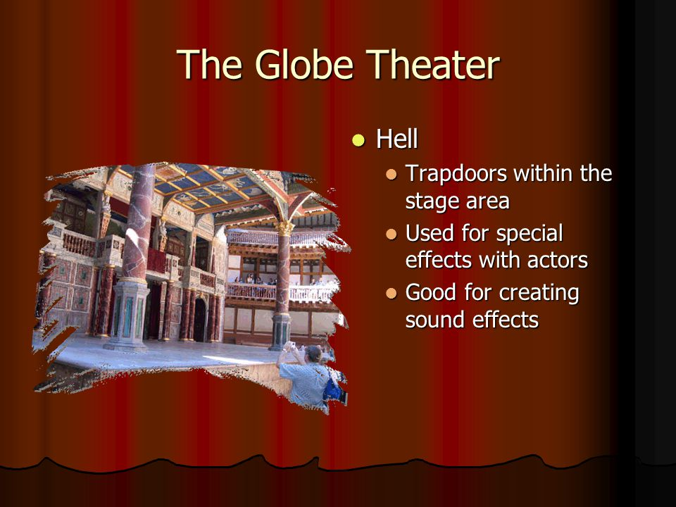 The Globe Theater Hell Trapdoors within the stage area
