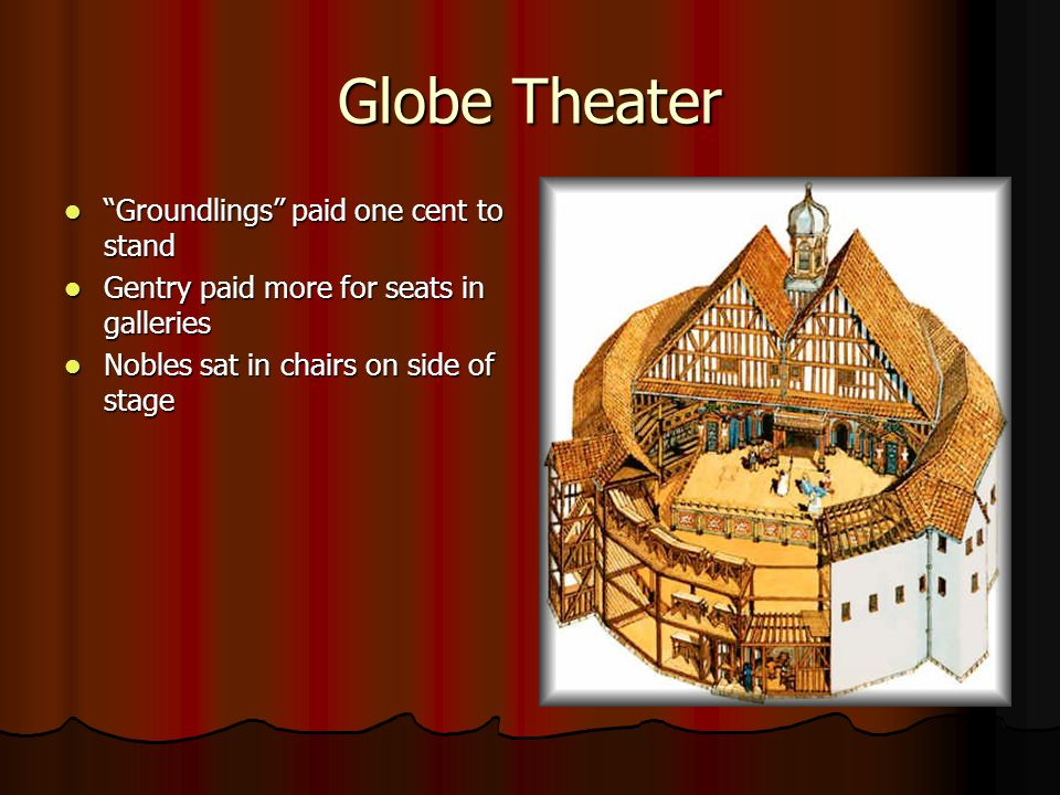 Globe Theater Groundlings paid one cent to stand