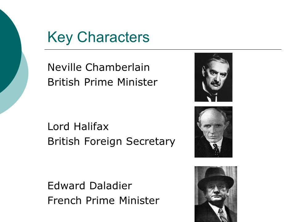 Key Characters Neville Chamberlain British Prime Minister Lord Halifax