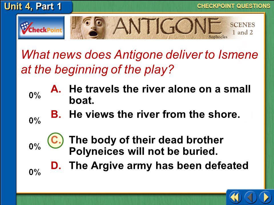 CHECKPOINT QUESTIONS What news does Antigone deliver to Ismene at the beginning of the play He travels the river alone on a small boat.