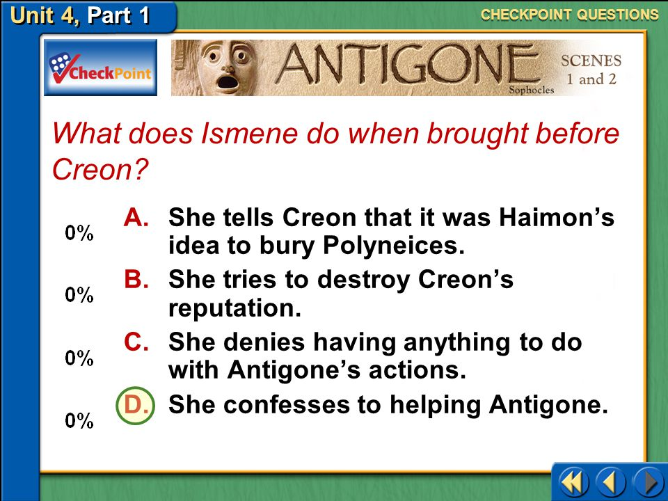 What does Ismene do when brought before Creon