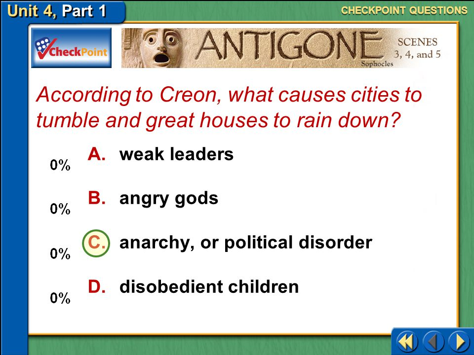 CHECKPOINT QUESTIONS According to Creon, what causes cities to tumble and great houses to rain down