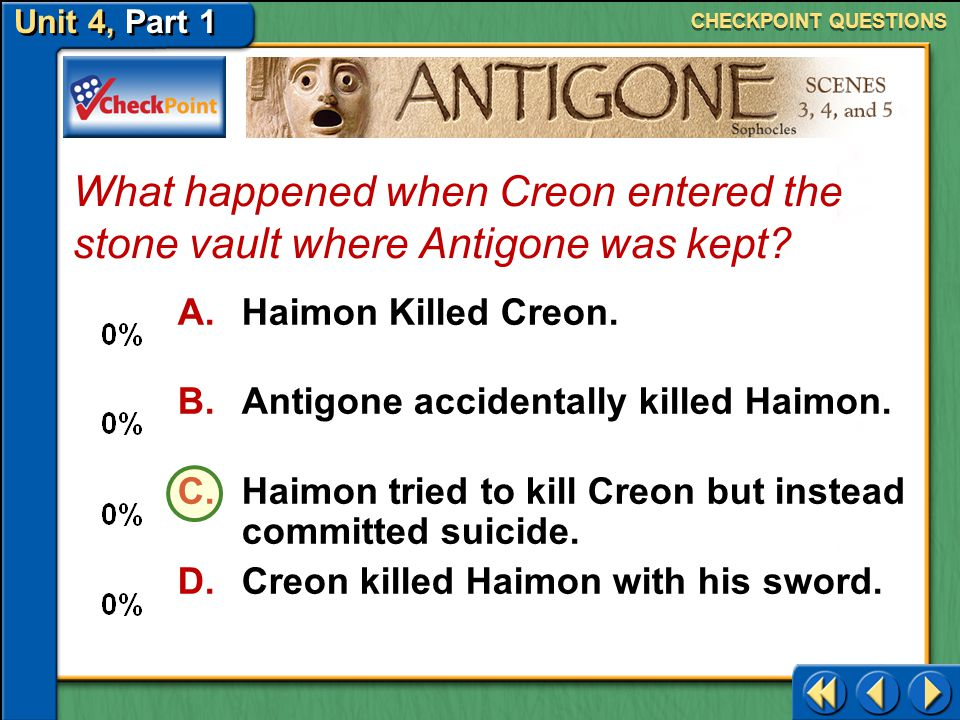 CHECKPOINT QUESTIONS What happened when Creon entered the stone vault where Antigone was kept Haimon Killed Creon.