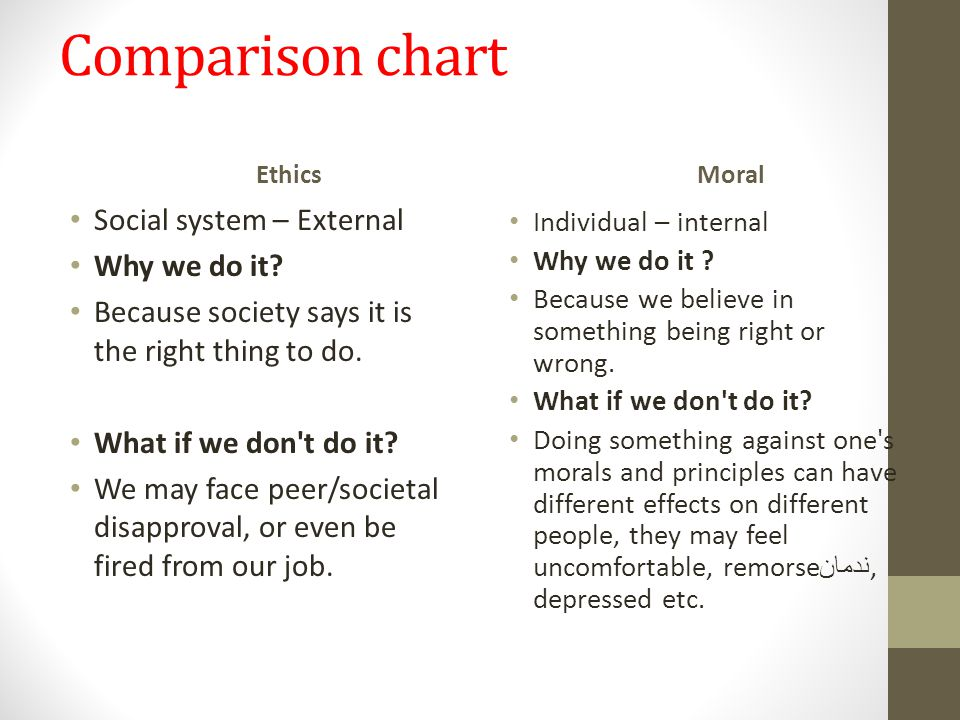Comparison chart Social system – External Why we do it