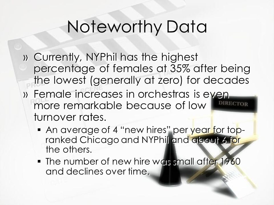 Noteworthy Data Currently, NYPhil has the highest percentage of females at 35% after being the lowest (generally at zero) for decades.