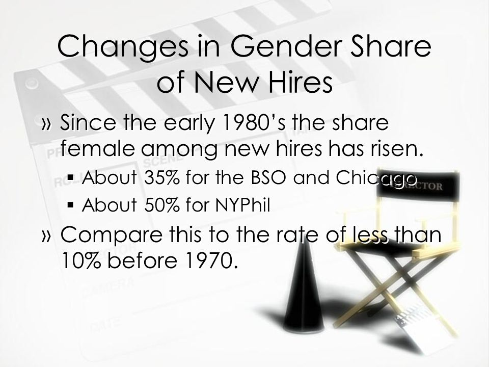 Changes in Gender Share of New Hires