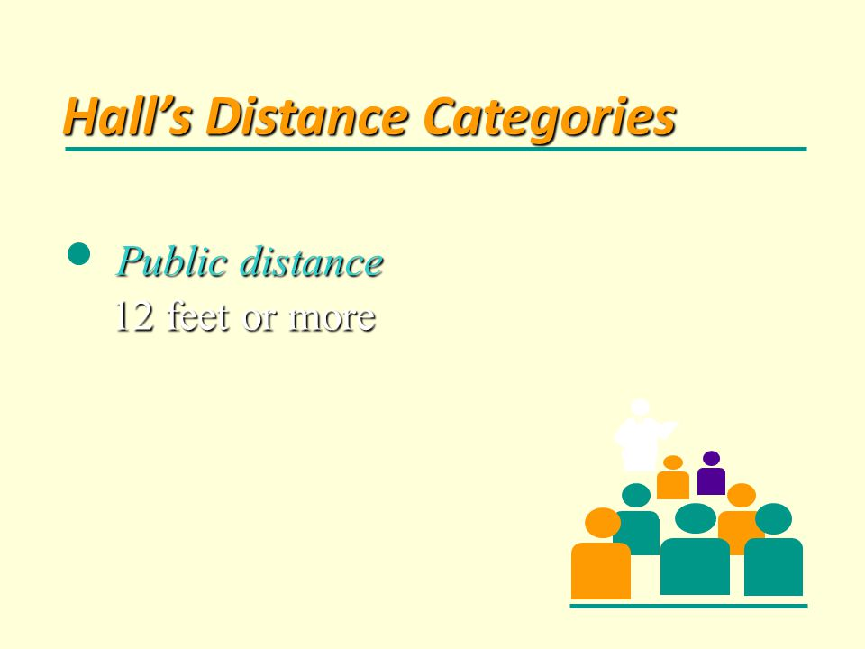 Hall's Distance Categories