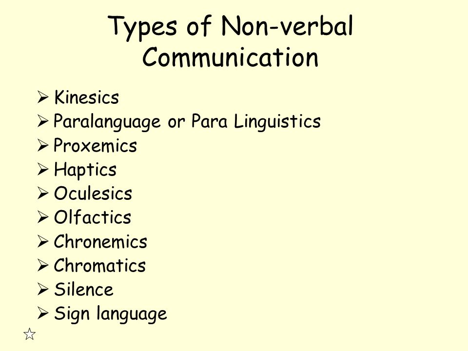 nonverbal communication a universal language english language essay Chapter2 kinesics 1body language in interpersonal communication we human beings are social beings kinesics essay non verbal behaviour.