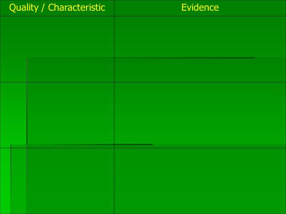 Quality / Characteristic