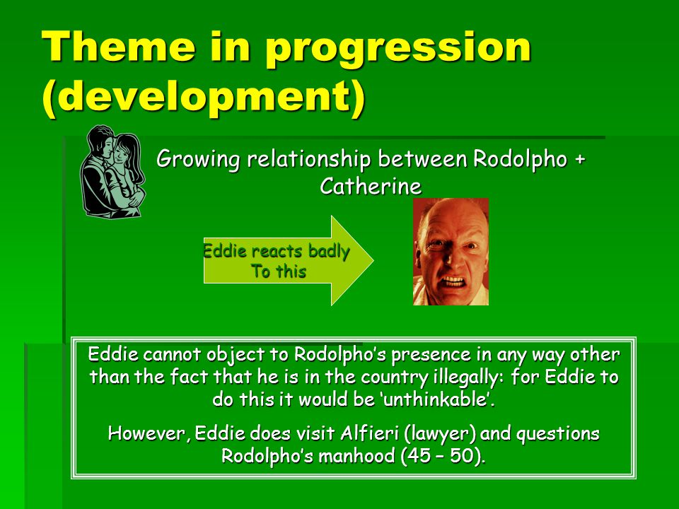 Theme in progression (development)