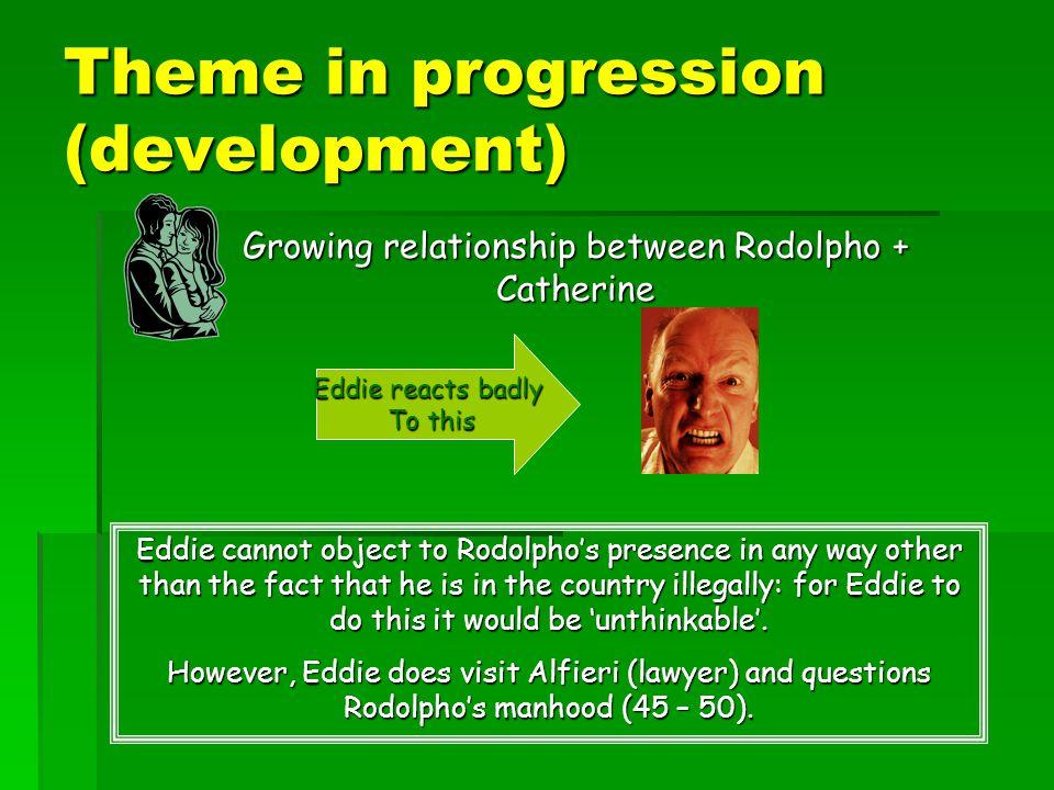 Theme in progression (development)
