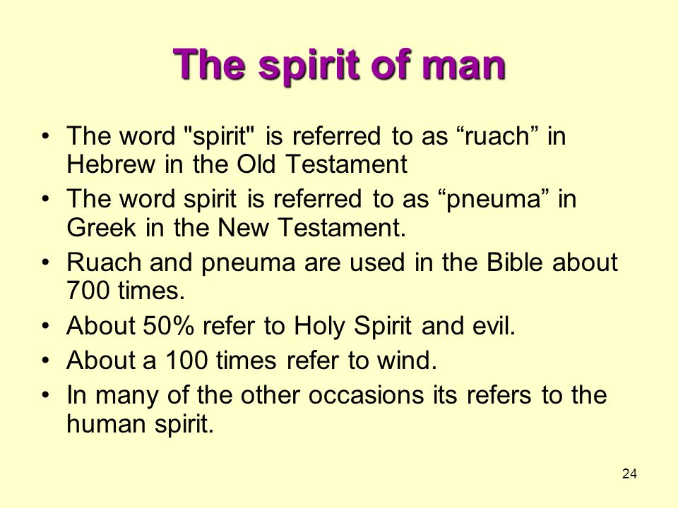 The spirit of man The word spirit is referred to as ruach in Hebrew in the Old Testament.