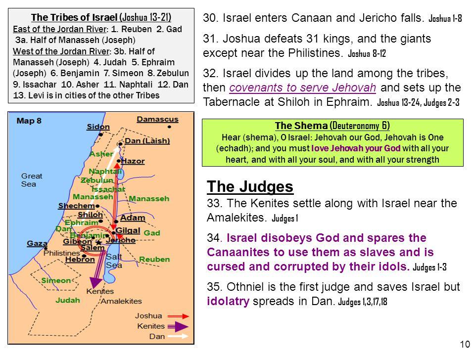 The Tribes of Israel (Joshua 13-21) The Shema (Deuteronomy 6)