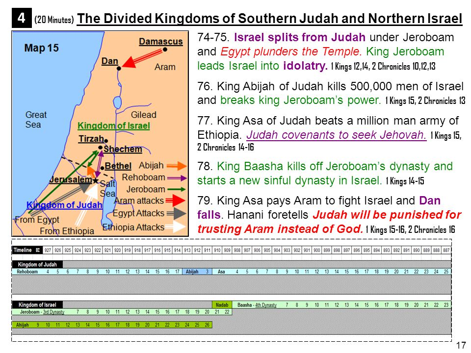 (20 Minutes) The Divided Kingdoms of Southern Judah and Northern Israel