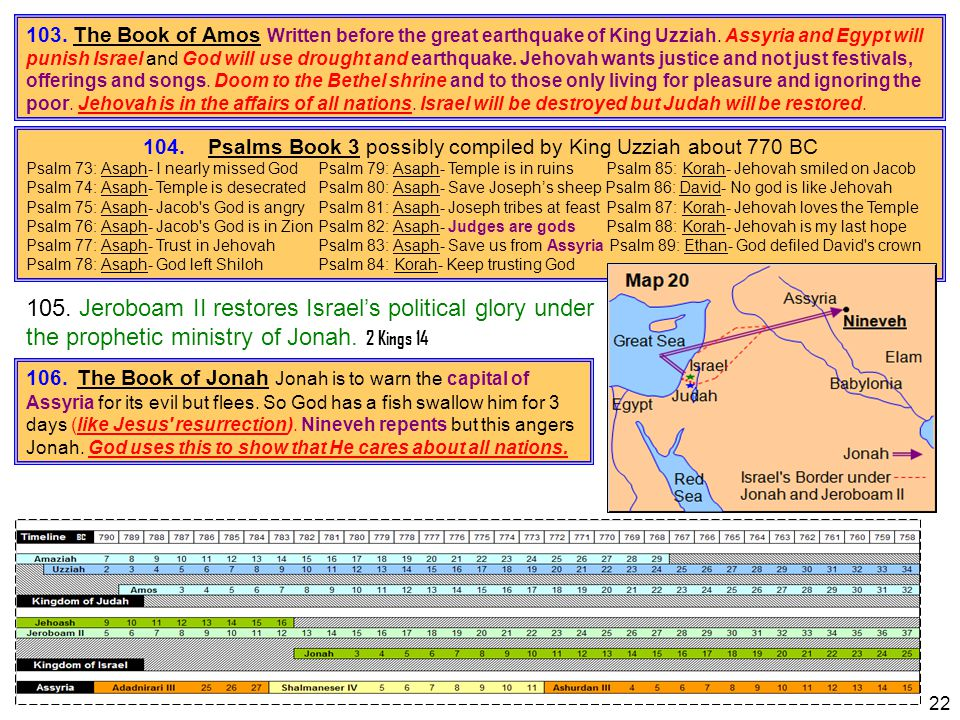 104. Psalms Book 3 possibly compiled by King Uzziah about 770 BC