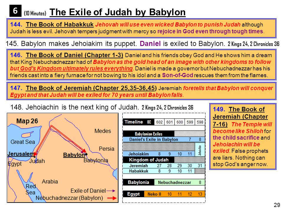 (10 Minutes) The Exile of Judah by Babylon
