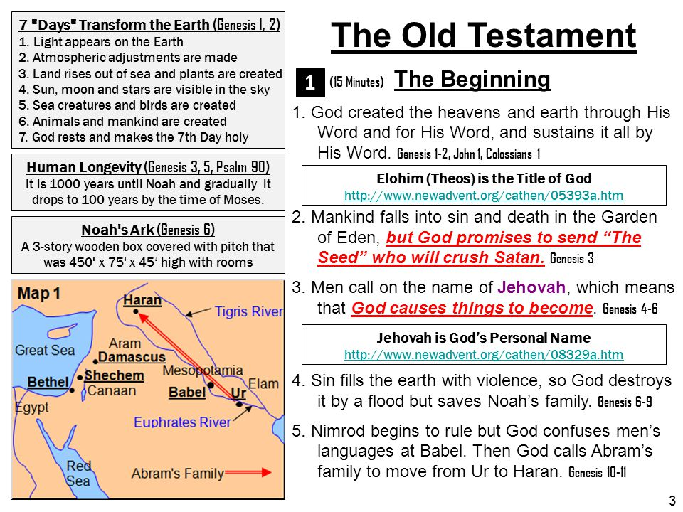 The Old Testament 1 (15 Minutes) The Beginning