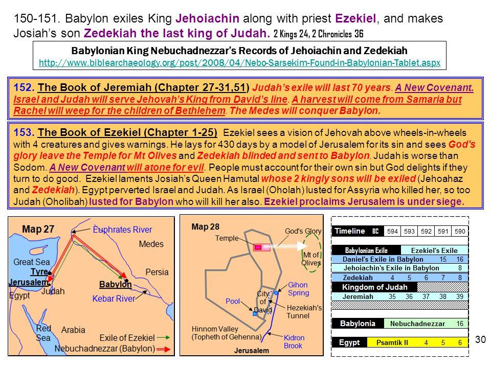 Babylonian King Nebuchadnezzar's Records of Jehoiachin and Zedekiah