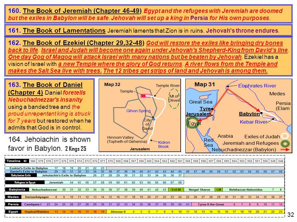 164. Jehoiachin is shown favor in Babylon. 2 Kings 25