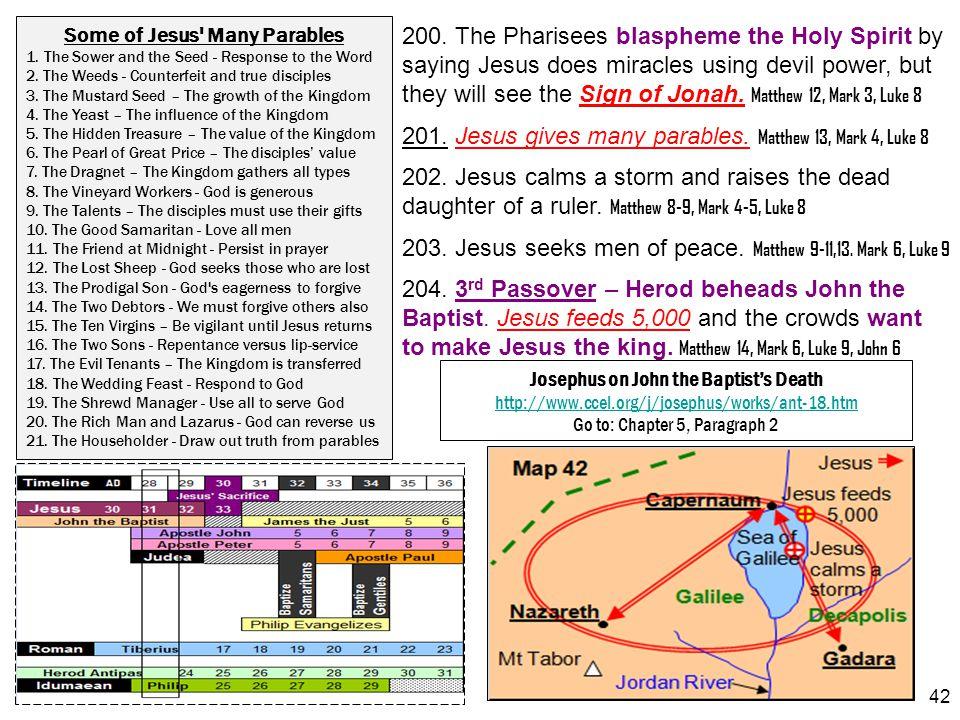 Some of Jesus Many Parables Josephus on John the Baptist's Death