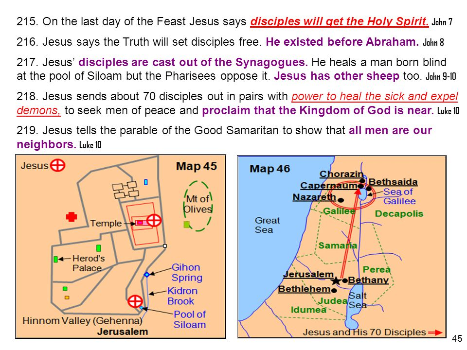 215. On the last day of the Feast Jesus says disciples will get the Holy Spirit. John 7