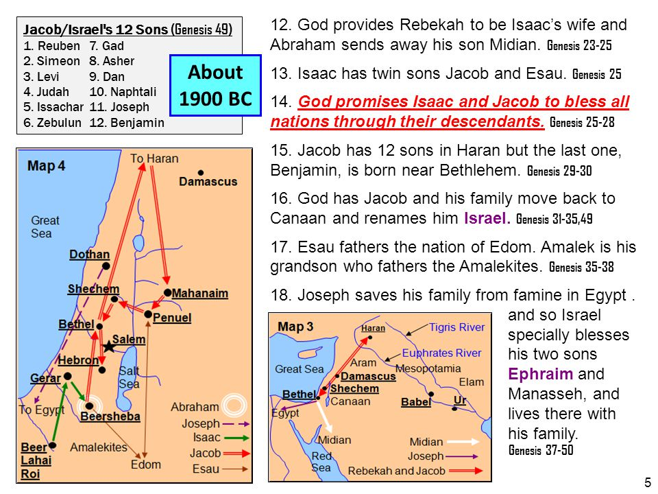 12. God provides Rebekah to be Isaac's wife and Abraham sends away his son Midian. Genesis 23-25