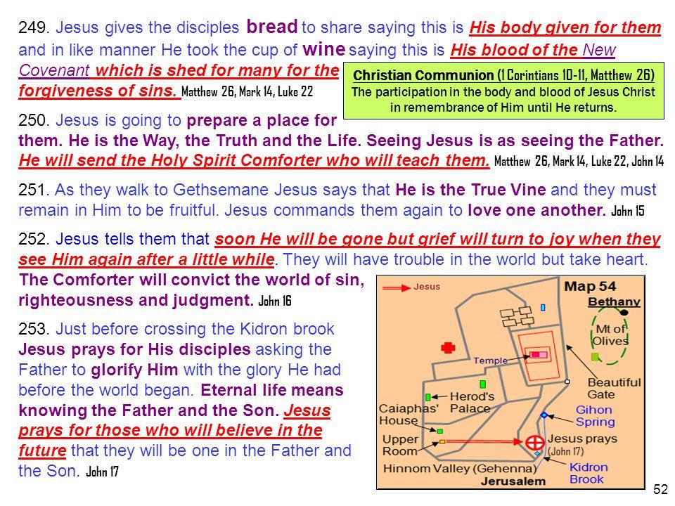Christian Communion (1 Corintians 10-11, Matthew 26)