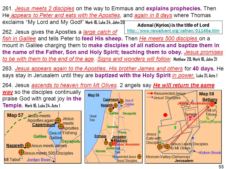 Adonai (Kyrios) is the title of Lord