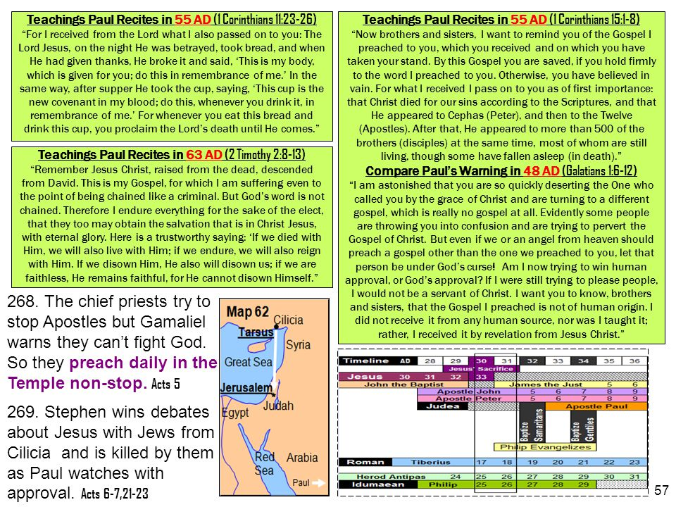 268. The chief priests try to stop Apostles but Gamaliel