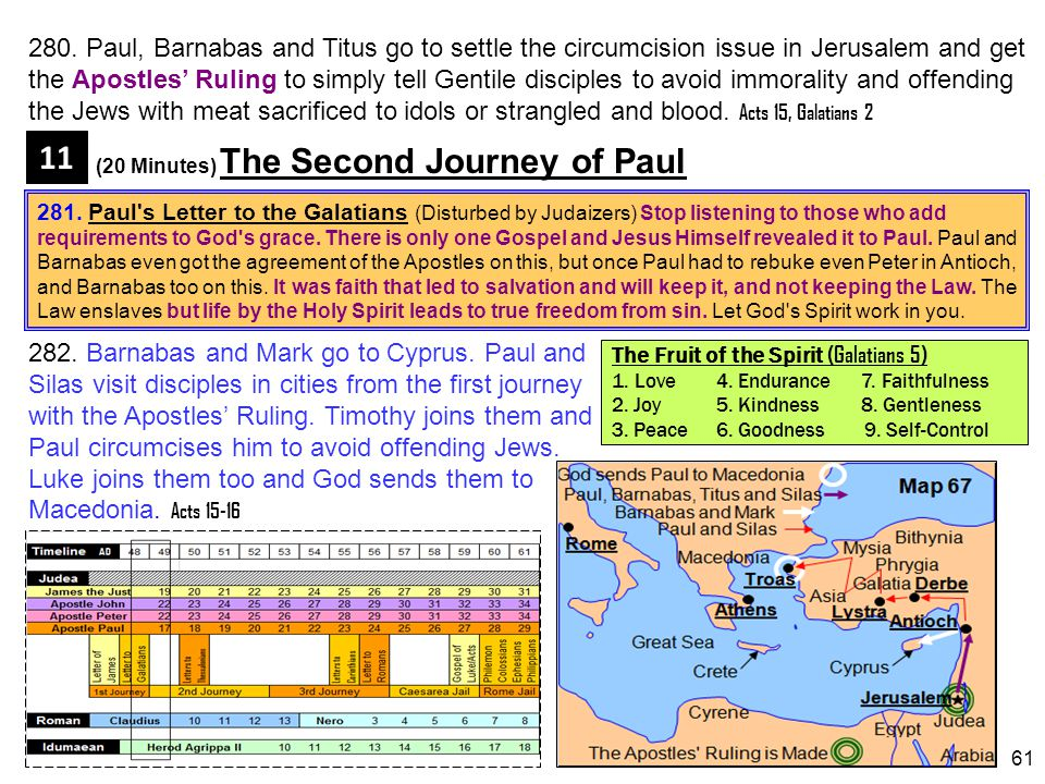 (20 Minutes) The Second Journey of Paul 11