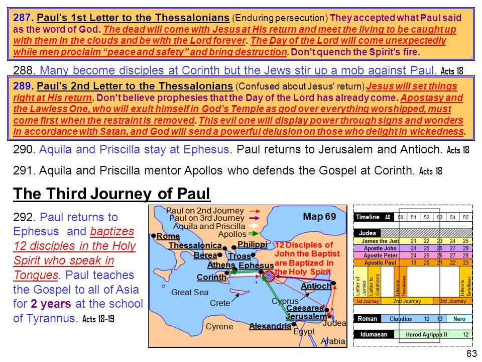 The Third Journey of Paul