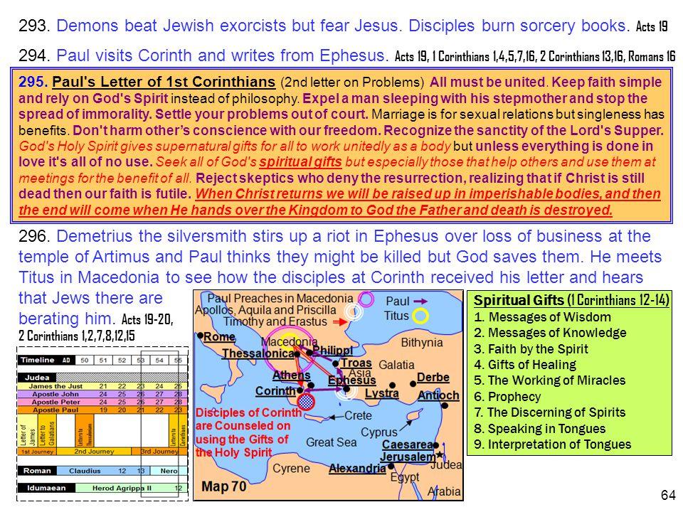 293. Demons beat Jewish exorcists but fear Jesus