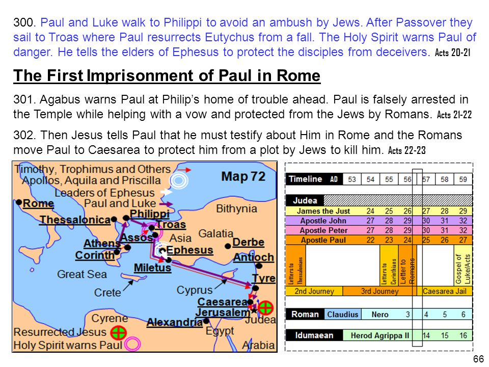 The First Imprisonment of Paul in Rome