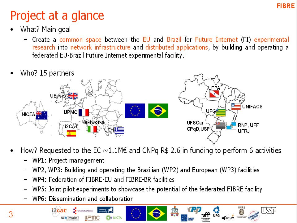 Project at a glance What Main goal Who 15 partners