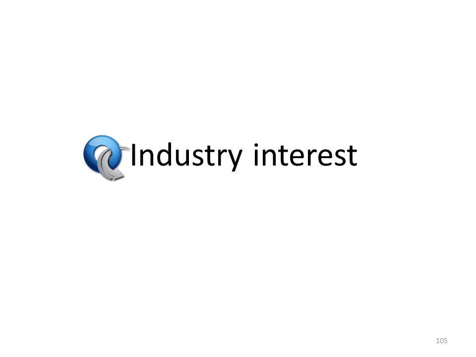 Industry interest 105